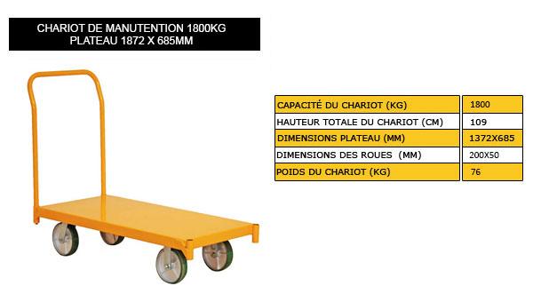 chariot de manutention 1800kg transpalettemanuel. Black Bedroom Furniture Sets. Home Design Ideas
